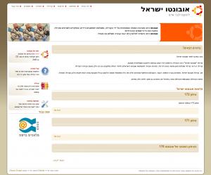 Existing Ubuntu-IL site (18/12/2009)